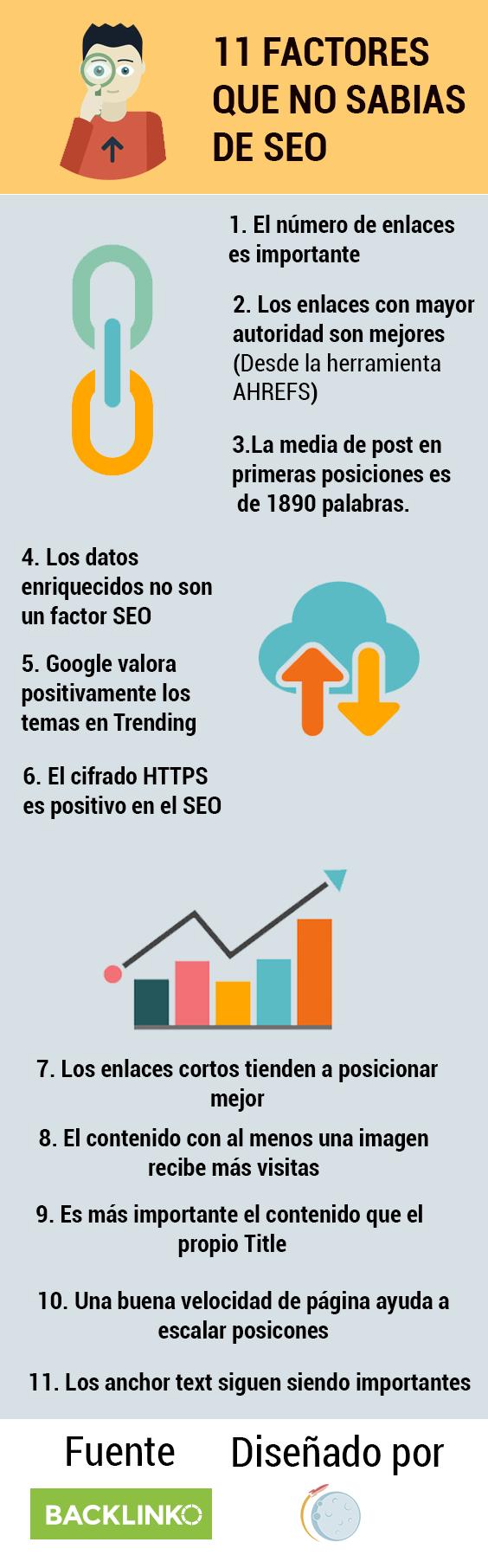 infografia-factores-seo
