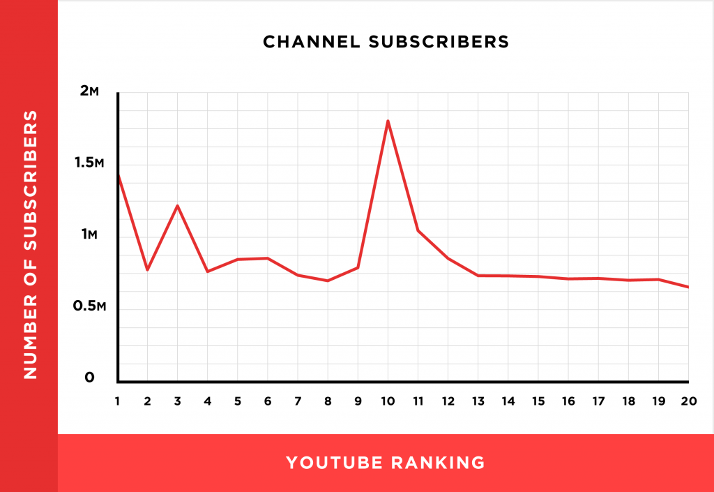 suscripciones-canal-youtube